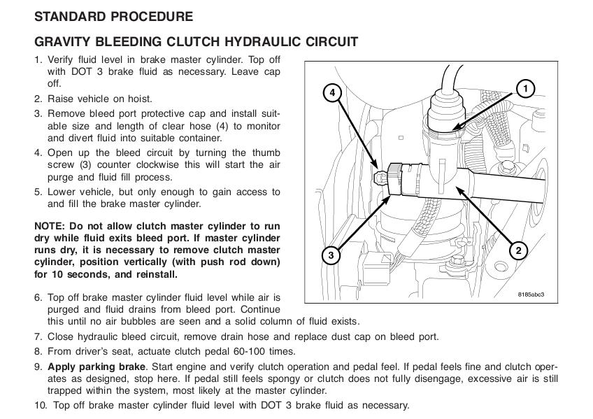 2007 Dodge Caliber Owners Manual Fuse